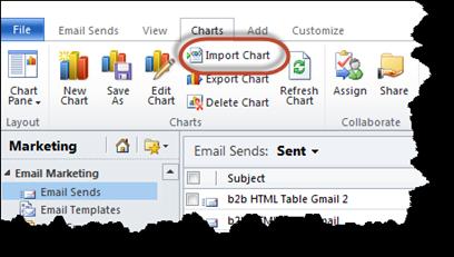 import-chart