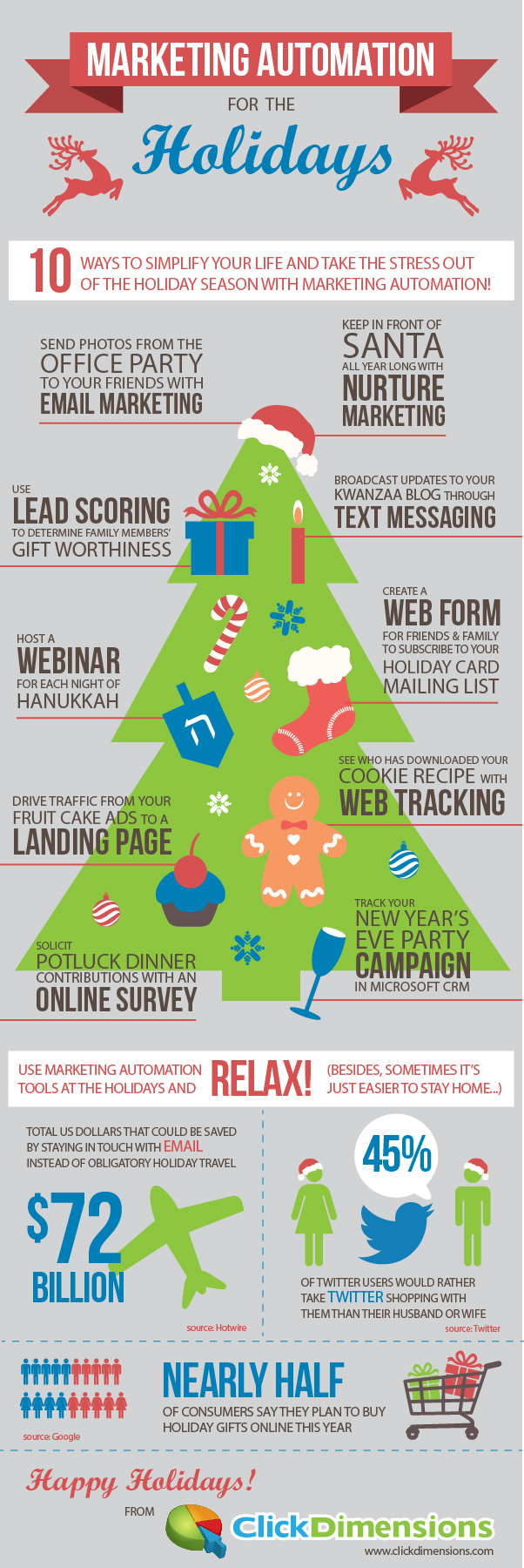 MarketingAutomation-Holidays