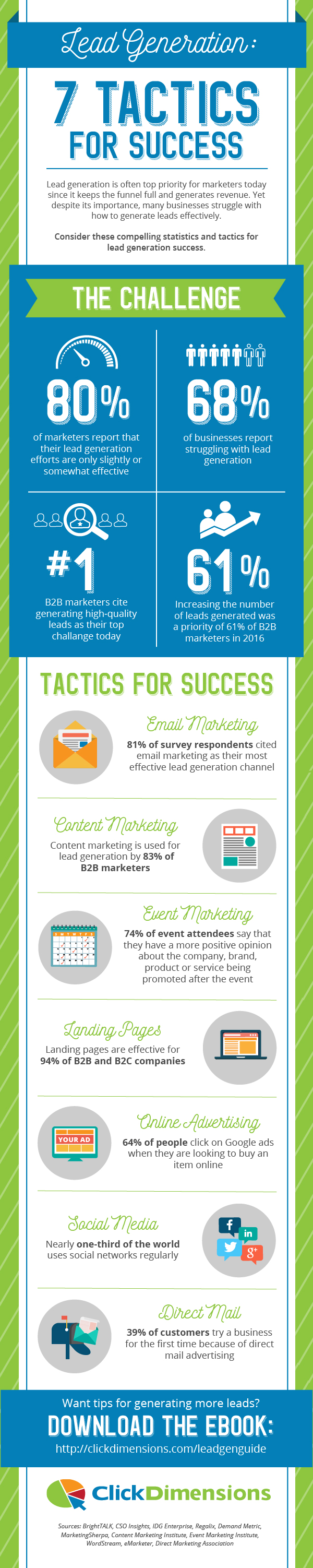 Lead Generation Infographic