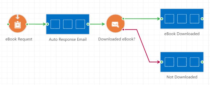 Full ebook CA example